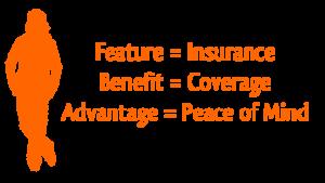 feature-benefit-advantage